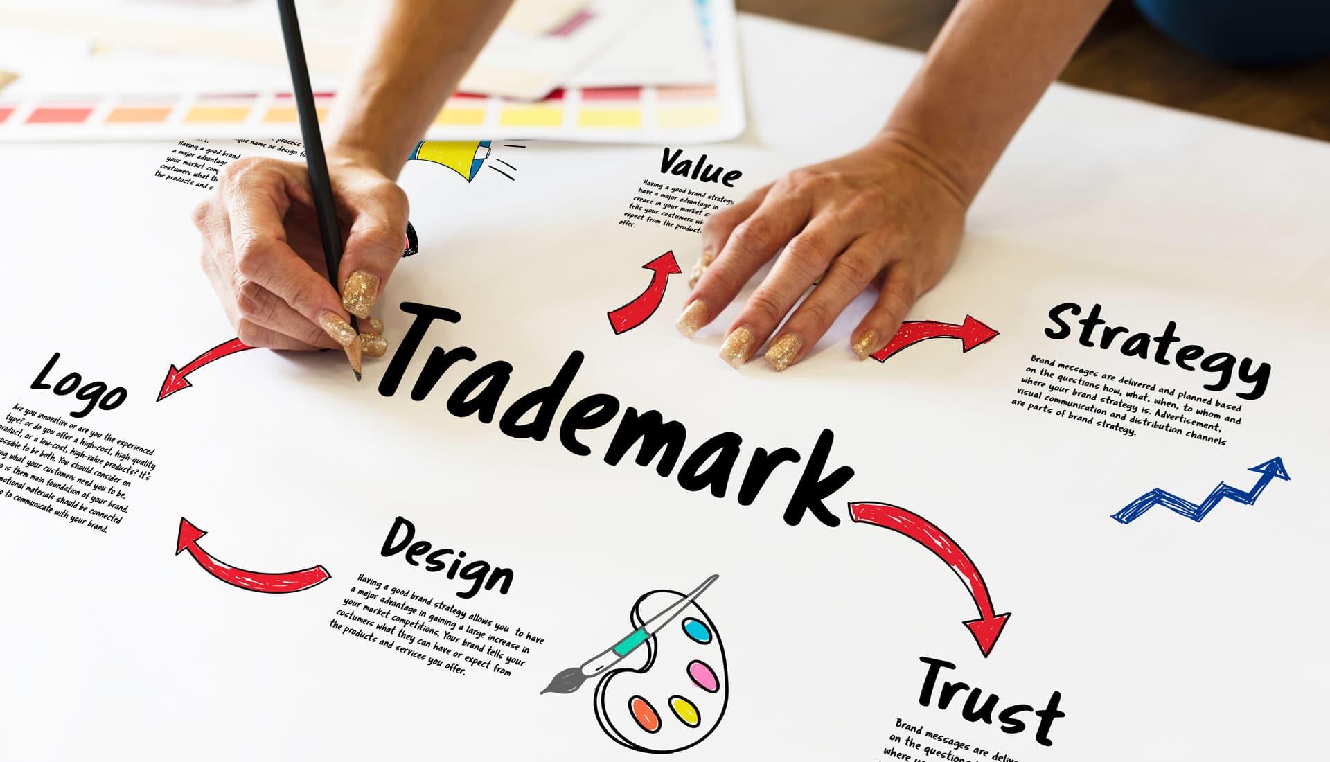 Trademark Watch services in Agra delhi