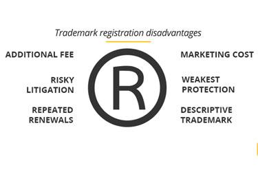 Trademark Government